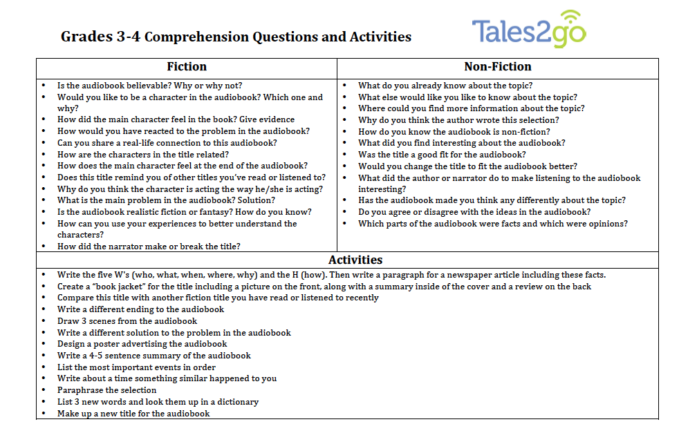 3rd and 4th Grade Comprehension Questions