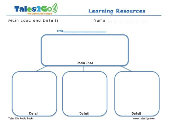 Main Idea and Details CCSS Tales2Go Audio books